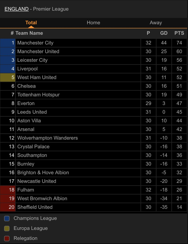 Hậu vệ lập công cuối trận, Liverpool lọt vào Top 4 - ảnh 7