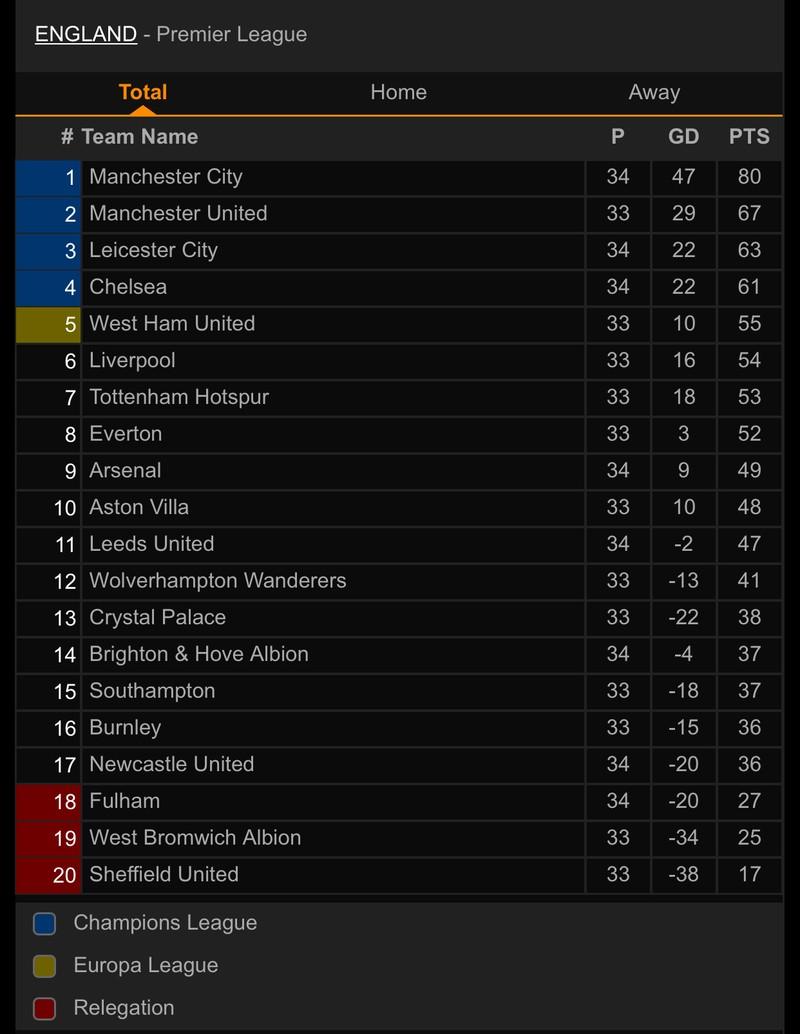 Đánh bại Newcastle, Arsenal tìm lại cảm giác chiến thắng - ảnh 6