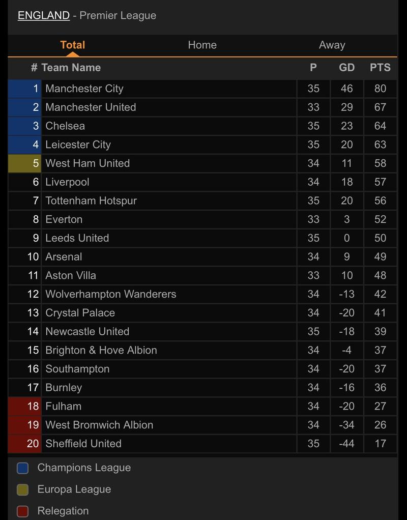 Đánh bại Southampton, Liverpool đeo bám mục tiêu Top 4 - ảnh 5