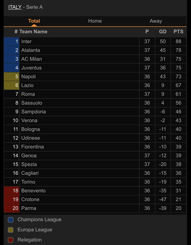 Đánh bại Inter Milan, Juventus nghẹt thở vào Top 4 - ảnh 6