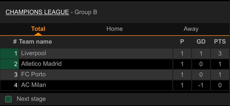 Liverpool thắng nghẹt thở AC Milan, Real Madrid hạ Inter Milan phút cuối  - ảnh 7
