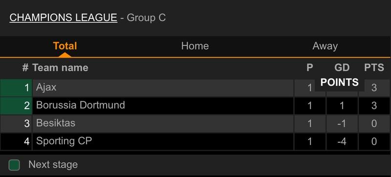 Liverpool thắng nghẹt thở AC Milan, Real Madrid hạ Inter Milan phút cuối  - ảnh 8