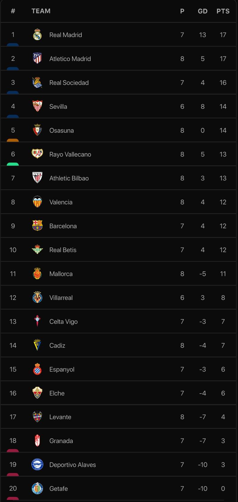 Suarez phá lưới Barcelona, Atletico Madrid bám sát Real - ảnh 6