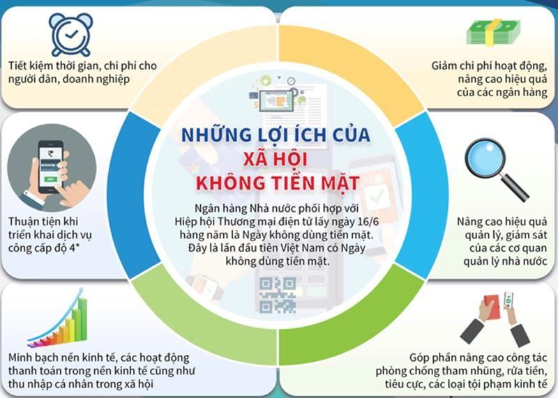 TP.HCM: Hơn 90% người dân thanh toán tiền điện qua ngân hàng - ảnh 1