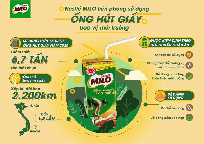Nestlé MILO sử dụng ống hút giấy bảo vệ môi trường - ảnh 1