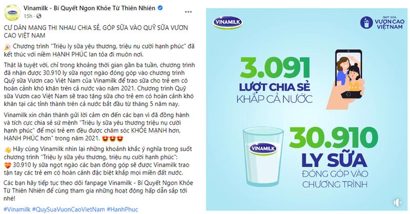 Cộng đồng góp 31.000 ly sữa qua chiến dịch online của Vinamilk - ảnh 1