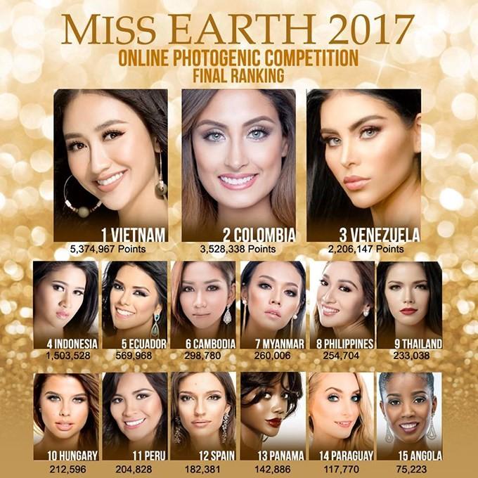 Hà Thu 'ẵm' tiếp 2 huy chương vàng tại Miss Earth 2017 - ảnh 3