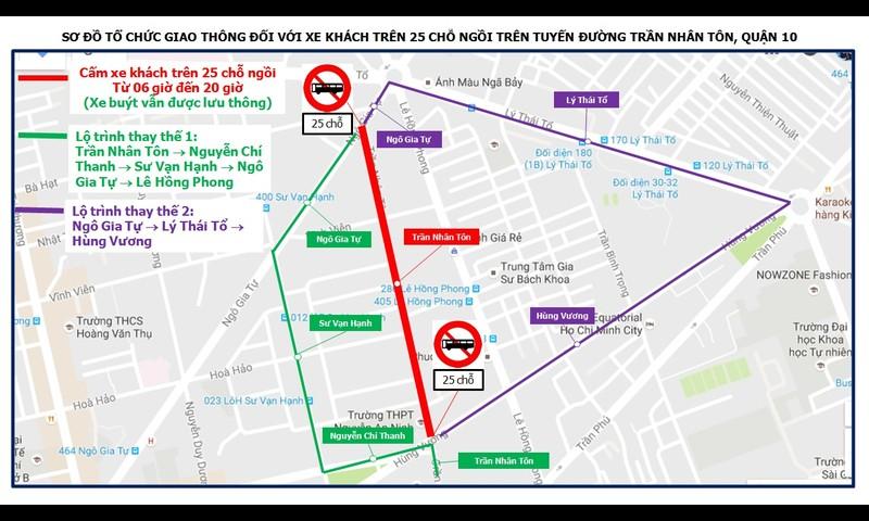 Xe Thành Bưởi bị 'cấm cửa' ở đường Lê Hồng Phong? - ảnh 2
