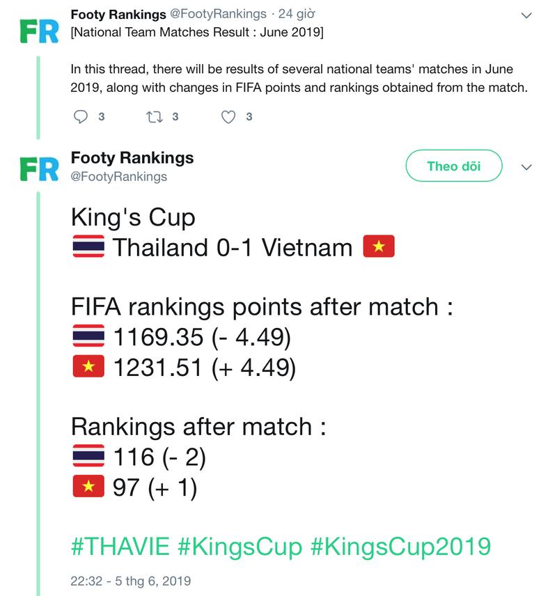 Việt Nam tăng, Thái Lan giảm bậc; De Ligt đối đầu Ronaldo - ảnh 1