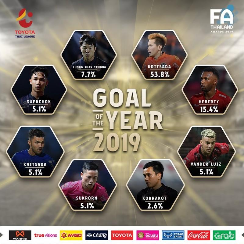 Messi Lào nói Việt Nam sẽ đoạt HCV; Quang Hải cảm ơn đồng đội - ảnh 4