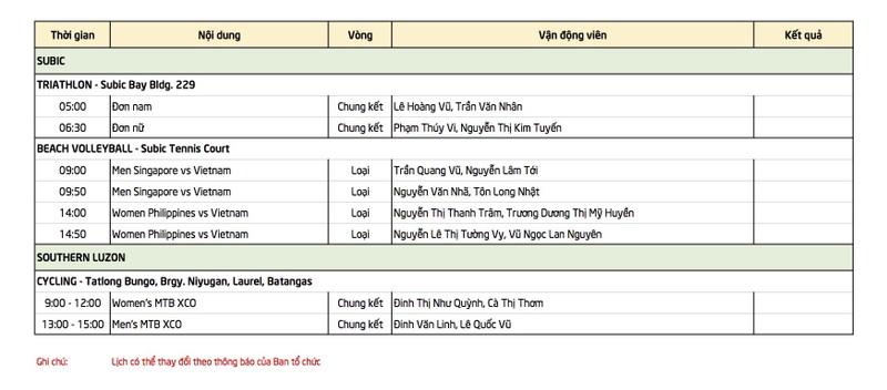 Lịch thi đấu ngày 1-12: Trông chờ wushu, cử tạ lập công - ảnh 7