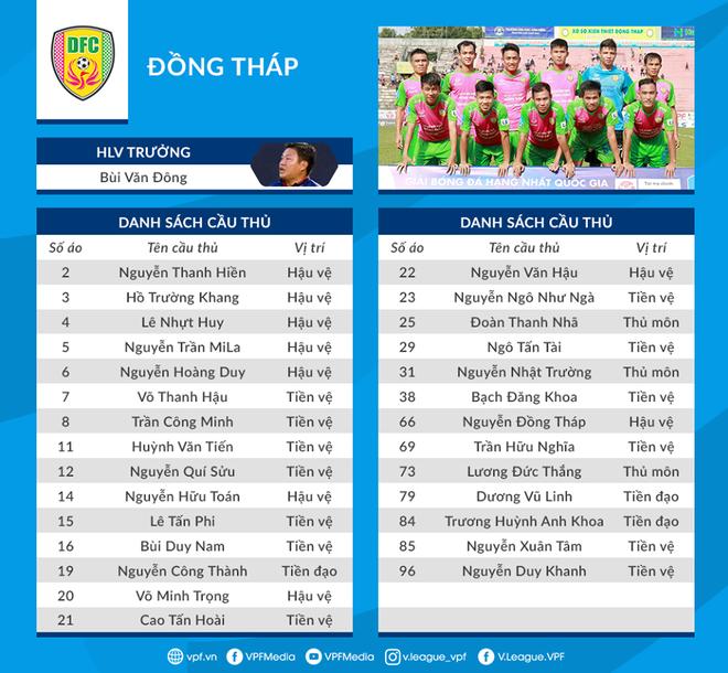 Văn Lâm bị động vì Thai-League, cầu thủ tiêu cực đấu hạng Nhất - ảnh 2