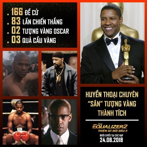 Denzel Washington niềm tự hào lớn nhất của Hollywood - ảnh 2
