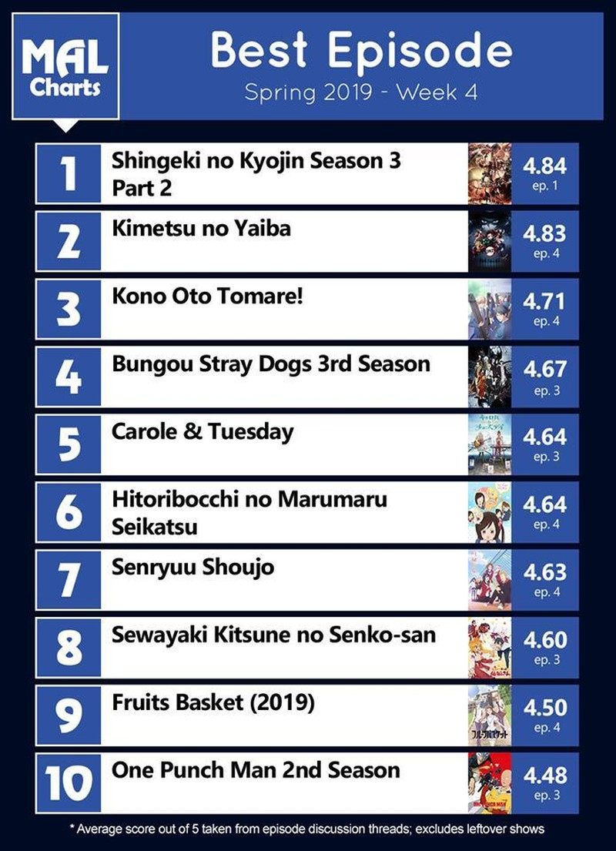 Series anime 'Đại chiến người khổng lồ' trở lại - ảnh 3