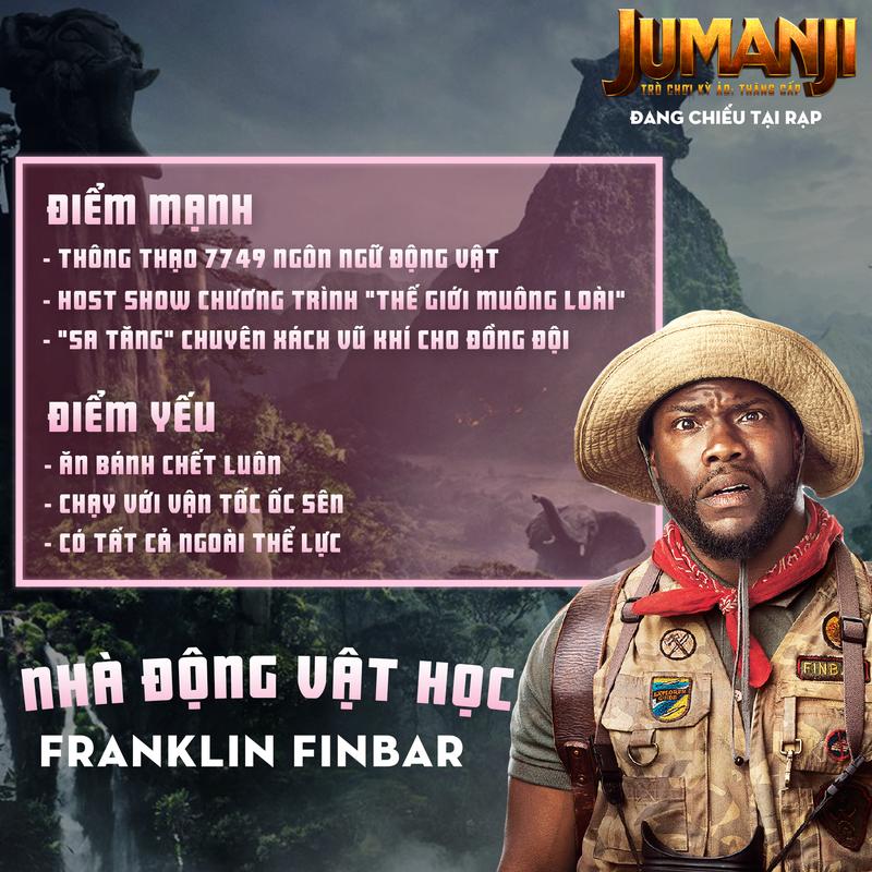 Bạn chọn nhân vật nào trong cuộc đua giải trí mang tên Jumanji - ảnh 3