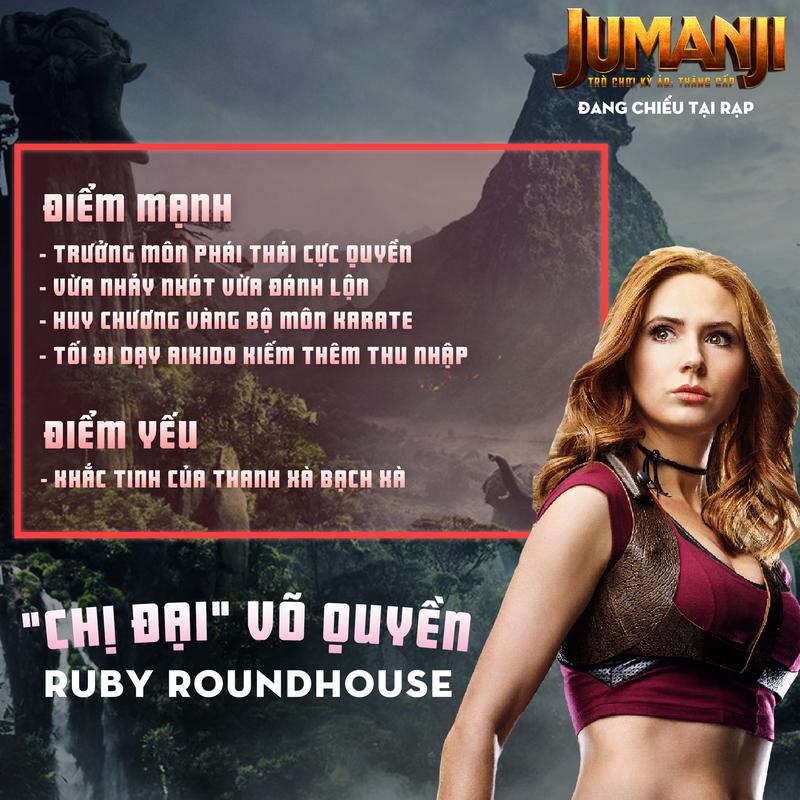 Bạn chọn nhân vật nào trong cuộc đua giải trí mang tên Jumanji - ảnh 4