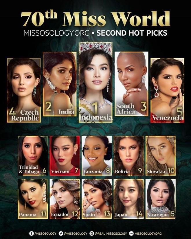 BTC Miss World 2021 tung clip nhá hàng - ảnh 5