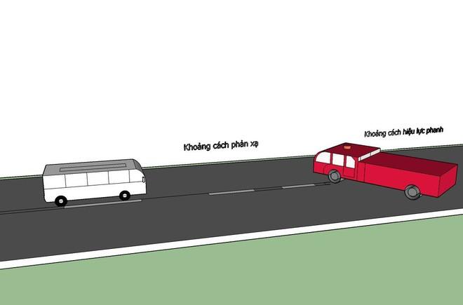 Góc nhìn những con số vụ xe khách 45 chỗ đâm xe cứu hỏa trên cao tốc - Ảnh 2.