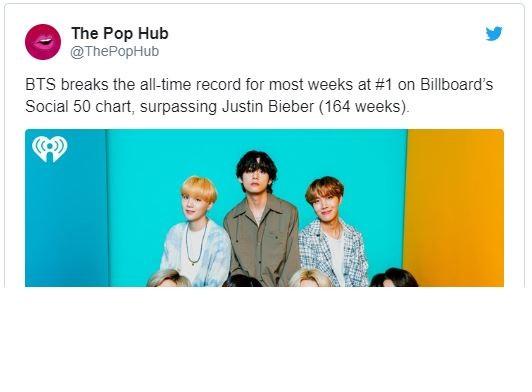 BTS vượt qua kỷ lục của Justin Bieber trong tốp 50 Biiboard - ảnh 2