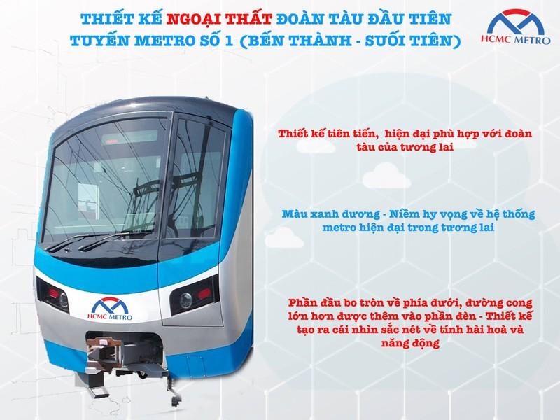 Nóng: Đoàn tàu metro số 1 vừa cập cảng Khánh Hội - ảnh 3