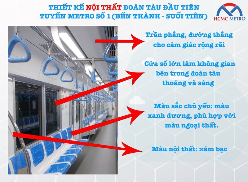 Nóng: Đoàn tàu metro số 1 vừa cập cảng Khánh Hội - ảnh 4