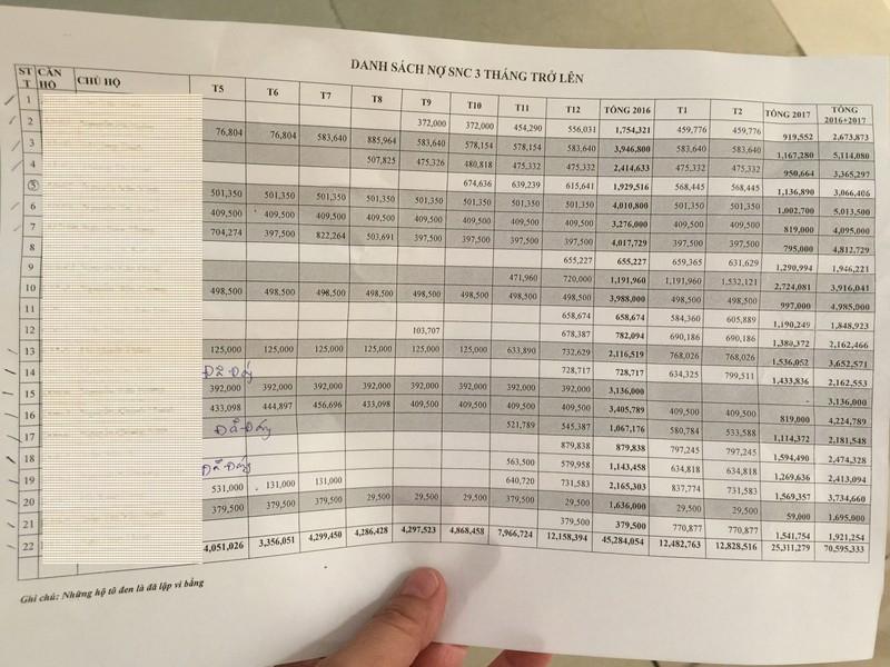 Cư dân nợ phí quản lý chung cư quá 3 tháng sẽ bị cắt điện. Ảnh: Quỳnh Như