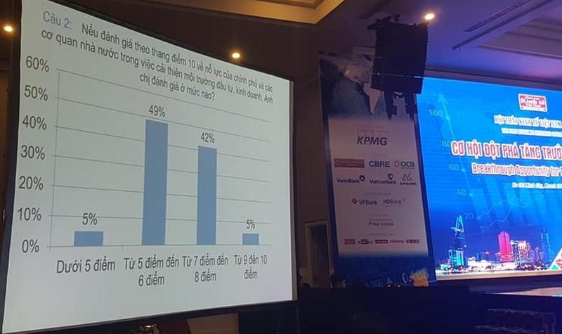 TS Trần Du Lịch: 'Kinh tế VN đang kinh doanh trên nợ'  - ảnh 3