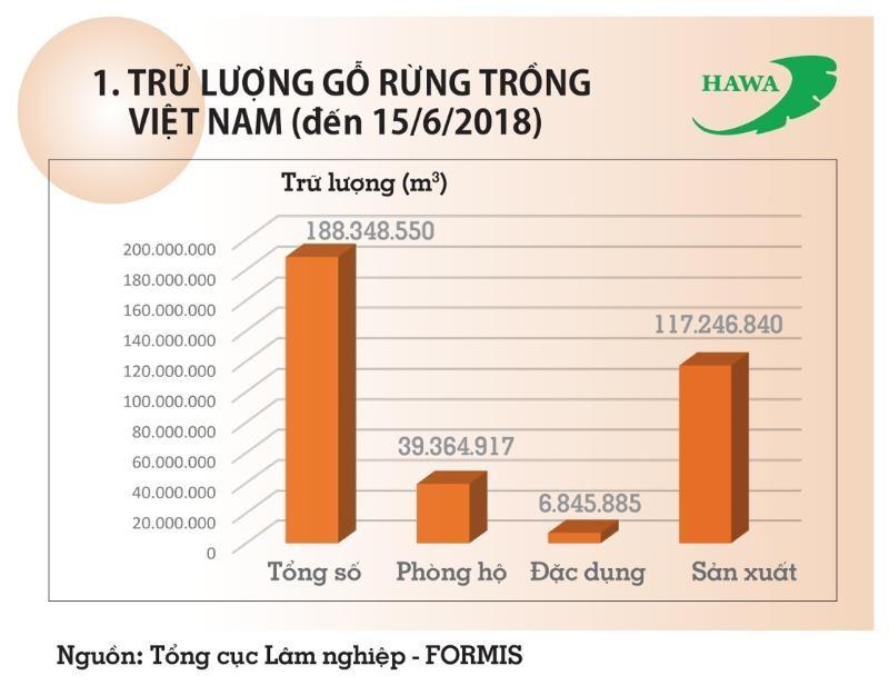 Ngành gỗ Việt bội thu lớn, đơn hàng tới tấp  - ảnh 2