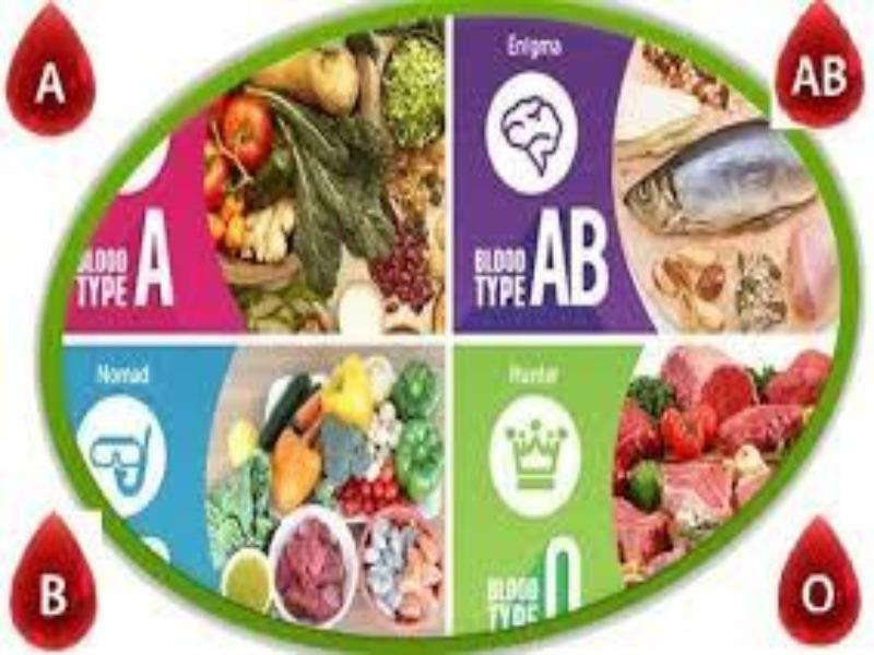 Nhóm máu của bạn phù hợp với loại thực phẩm nào? - ảnh 2