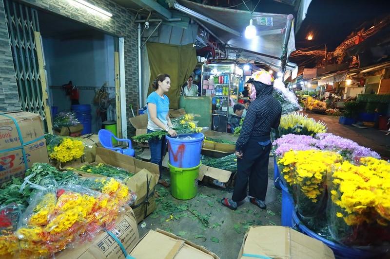 Tấp nập chợ hoa sỉ ngày 8-3 - ảnh 3