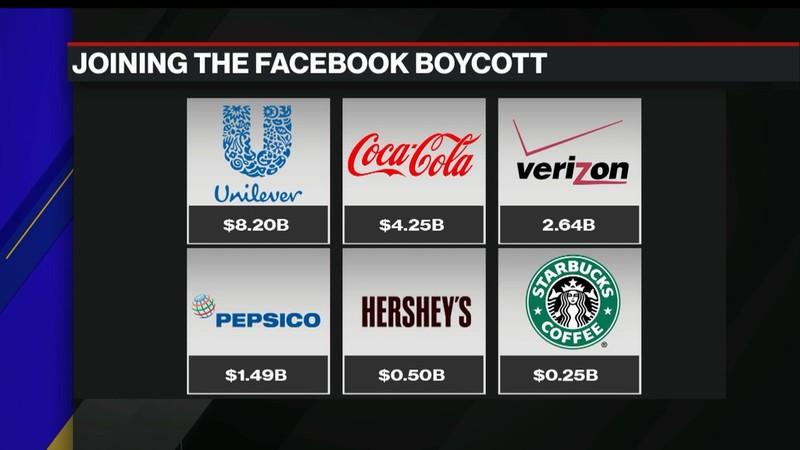 Facebook mất hàng chục tỉ USD vì làn sóng tẩy chay quảng cáo - ảnh 1