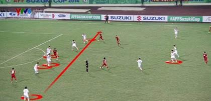 Việt Nam 3-0 Lào: Mở toang cửa vào bán kết - ảnh 3