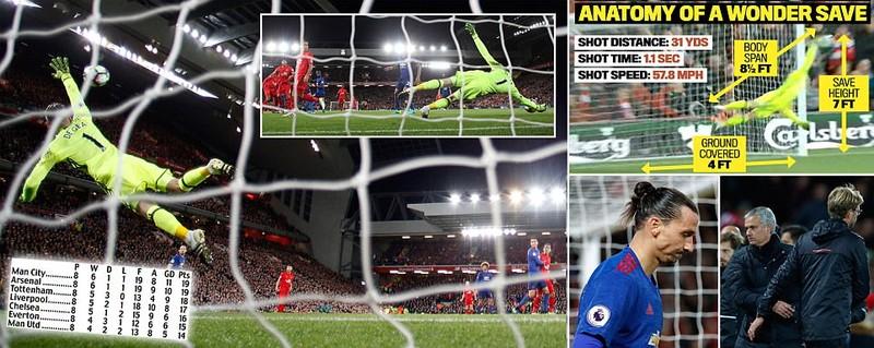 De Gea 'lên đồng', Man United cầm hòa Liverpool - ảnh 1