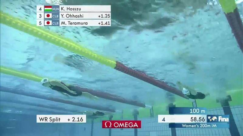 Ánh Viên chỉ về thứ 6 ở cự ly 200m hỗn hợp cúp thế giới - ảnh 4