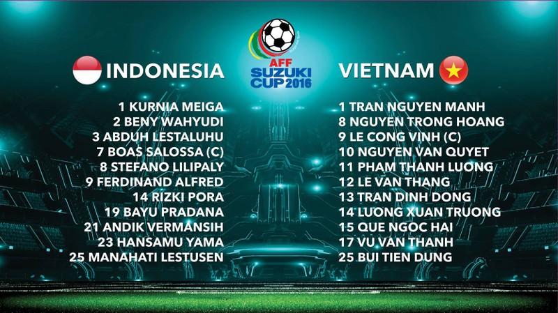Indonesia 2-1 Việt Nam: Chờ lượt về! - ảnh 1