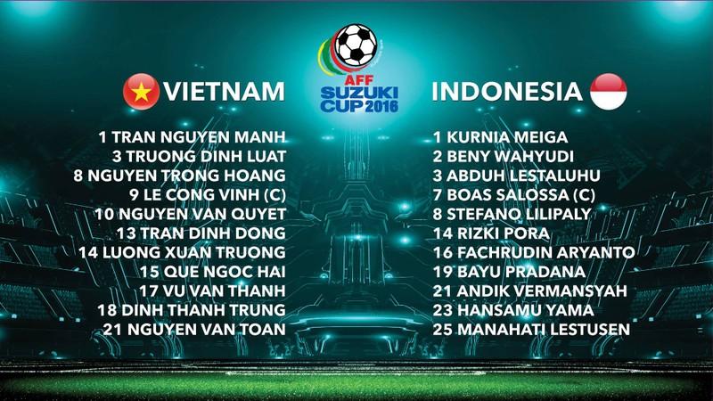 Việt Nam 2-2 Indonesia: Dừng bước! - ảnh 10