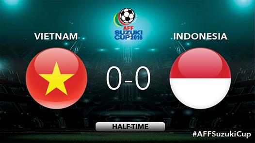 Việt Nam 2-2 Indonesia: Dừng bước! - ảnh 2