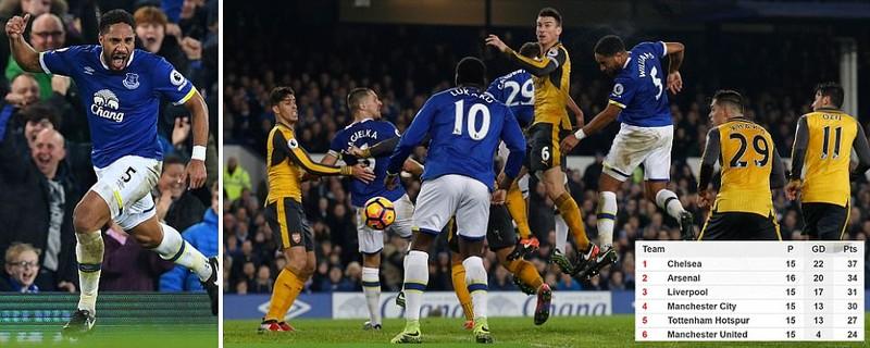 Arsenal và Leicester rủ nhau cùng… thua - ảnh 1