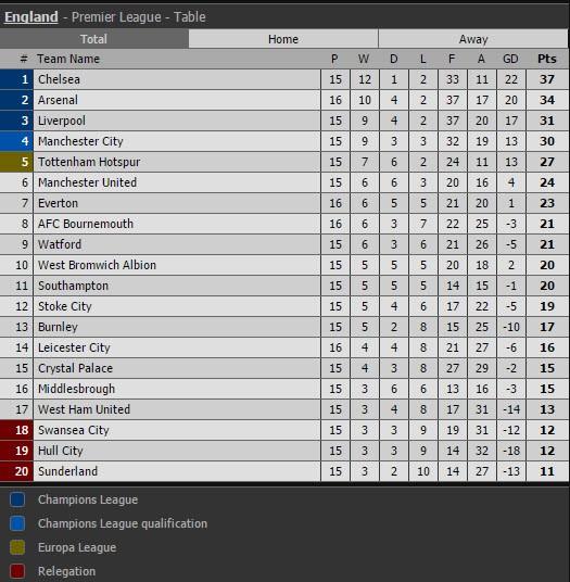 Arsenal và Leicester rủ nhau cùng… thua - ảnh 3