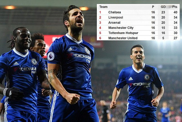 Chelsea lập kỷ lục không tưởng ở Premier League - ảnh 1