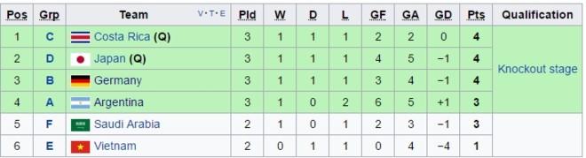 U-20 Việt Nam thua vì thể lực trước U-20 Honduras - ảnh 19