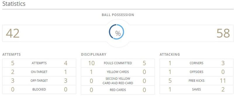 U-20 Việt Nam thua vì thể lực trước U-20 Honduras - ảnh 6