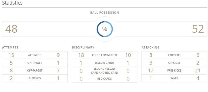 U-20 Việt Nam thua vì thể lực trước U-20 Honduras - ảnh 1