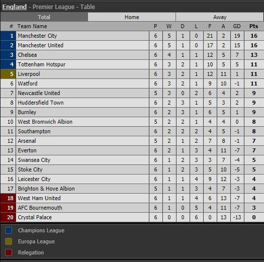 Coutinho rực sáng, Liverpool thắng nghẹt thở - ảnh 1