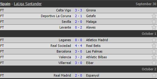 Nhờ Isco, Real Madrid thắng trận đầu tiên trên sân nhà - ảnh 6