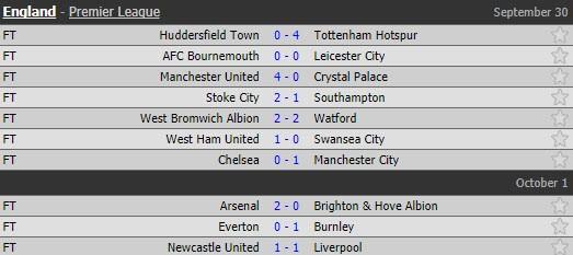 Coutinho lập siêu phẩm, Liverpool vẫn không thắng - ảnh 7