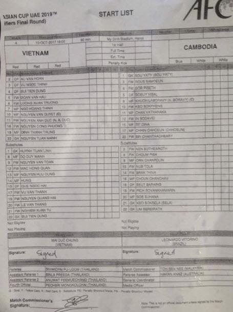 Việt Nam 5-0 Campuchia: Bất ngờ hàng công! - ảnh 27