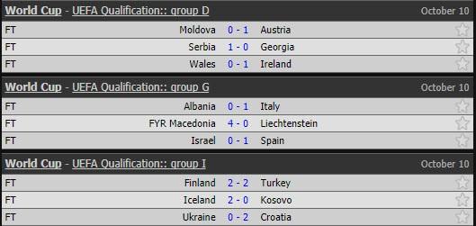 Bale lỡ hẹn World Cup, thêm Serbia, Iceland giành vé - ảnh 4