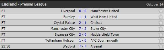 Man City hủy diệt Stoke, Chelsea thua sốc đội cuối bảng - ảnh 5