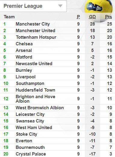 Cựu sau MU ghi bàn, Everton vẫn bị Arsenal đè bẹp - ảnh 4